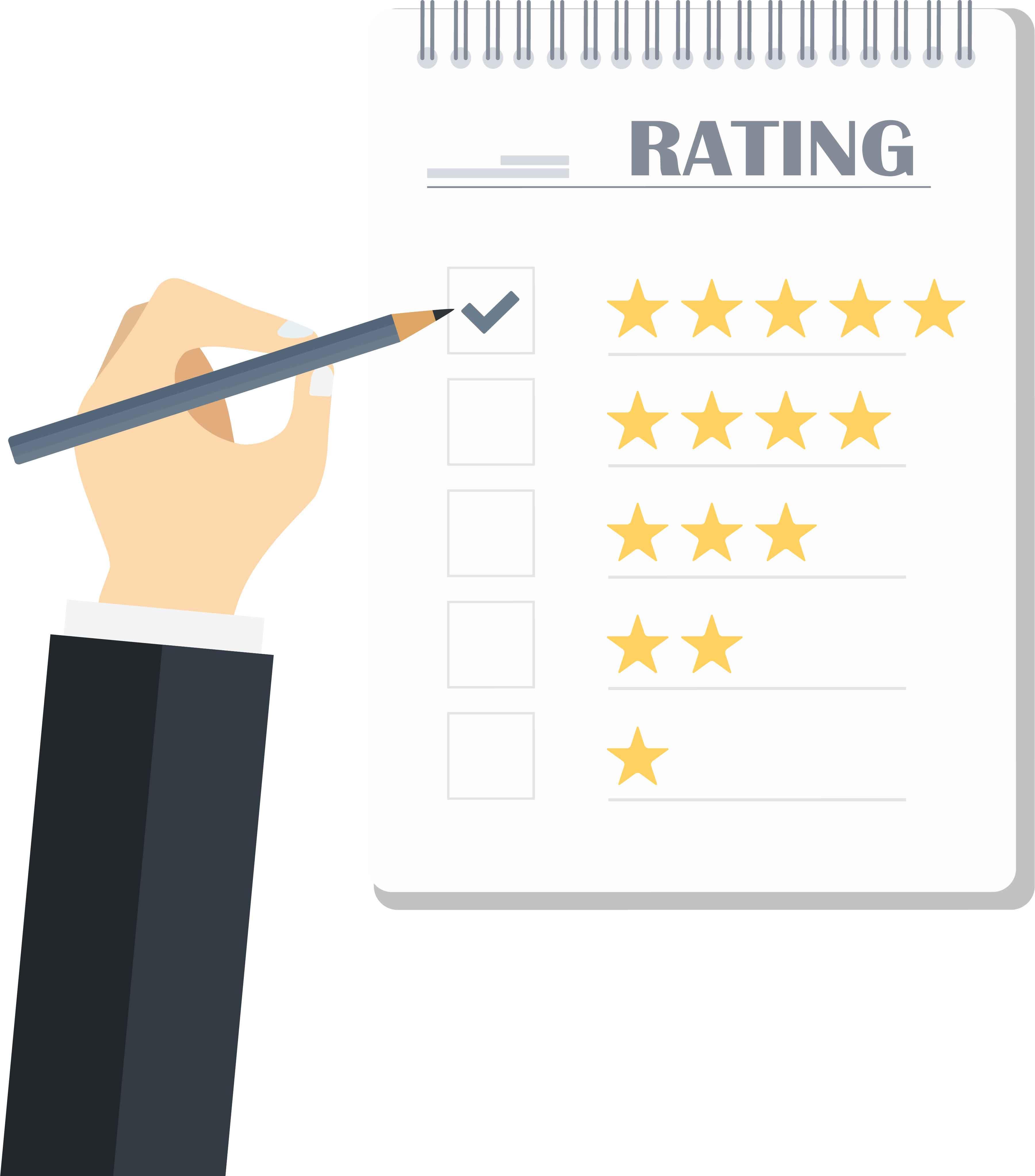 ציון האיכות חשוב לדירוג מודעות הפרסום שלך בגוגל.