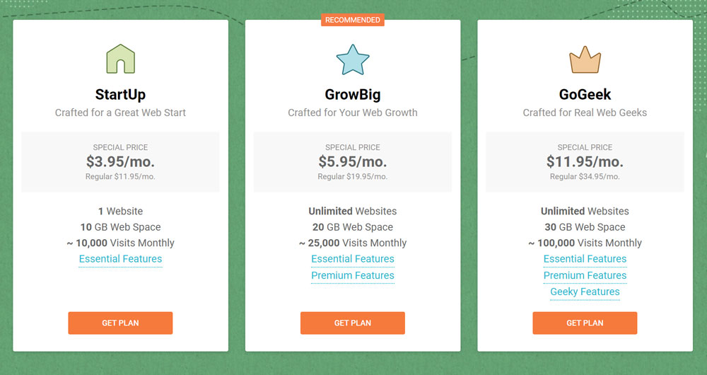 תוכניות האחסון השיתופיות של Siteground מתחילות ב- 3.95 דולר בלבד לחודש.